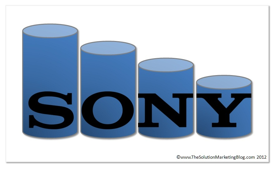 sony company goals The article also details that sony had originally set internal goals to sell  sony  announced in december that the company has sold more than.